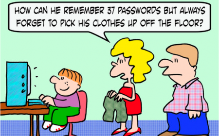 passwords2