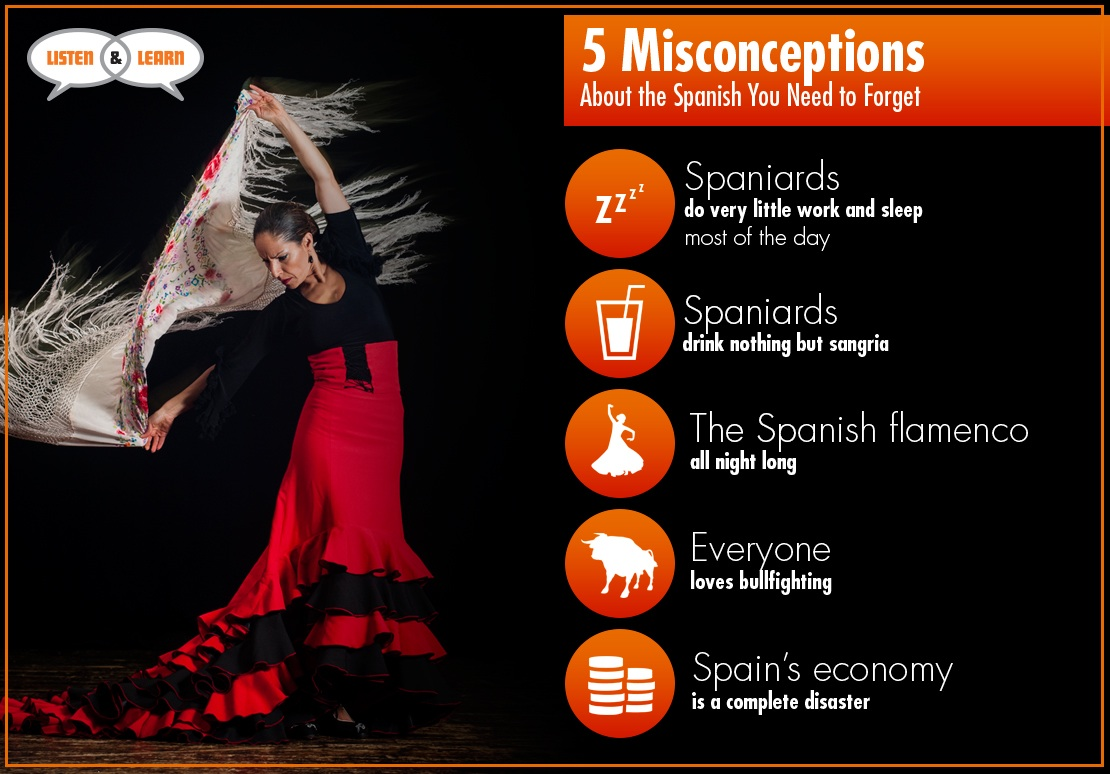 MisconceptionsSpanish