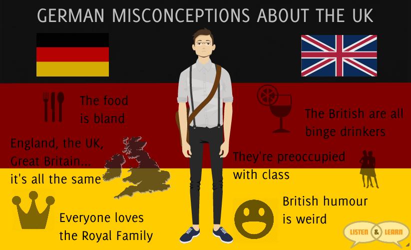 GermanMisconceptionsUK