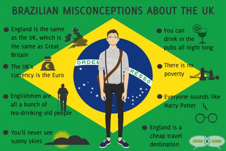 BrazilianMisconceptionsUK